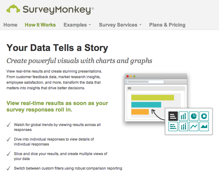 Surveymonkey Is The World S Most Popular Online Survey Software