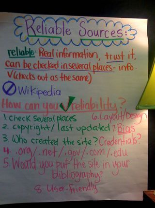 lesson plans for Identifying Reliable Sources and Citing Them