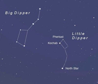 astronomy big dipper north - photo #14