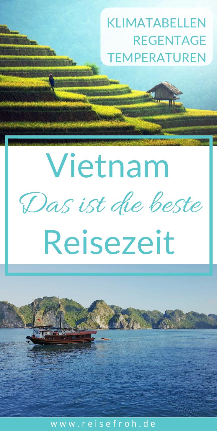 wetter cat ba vietnam