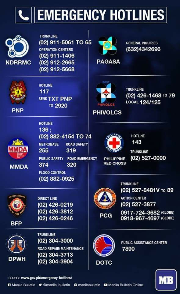 dating hotline numbers