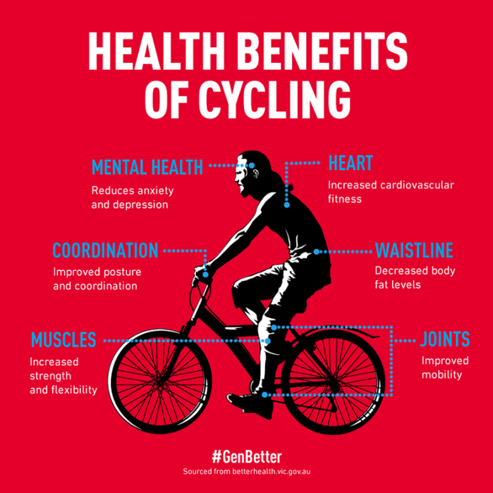 Why Bike Riding Is Important For Health And Environment Biking Benefits Cycling Benefits Biking Workout