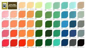 Hasil gambar untuk warna cat avian kayu dan besi barang untuk hasil gambar untuk warna cat avian kayu dan besi ccuart Choice Image