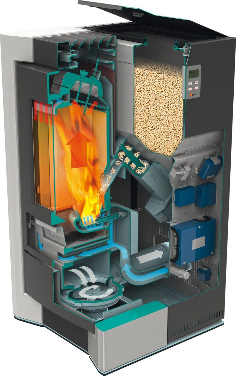 Pellet Stove Or Stove 10 Tips And Benefits Pellet Stove Wood