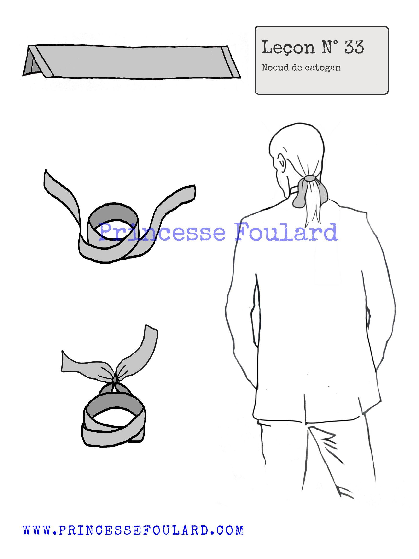 Comment faire une coiffure en catogan pour un homme ou