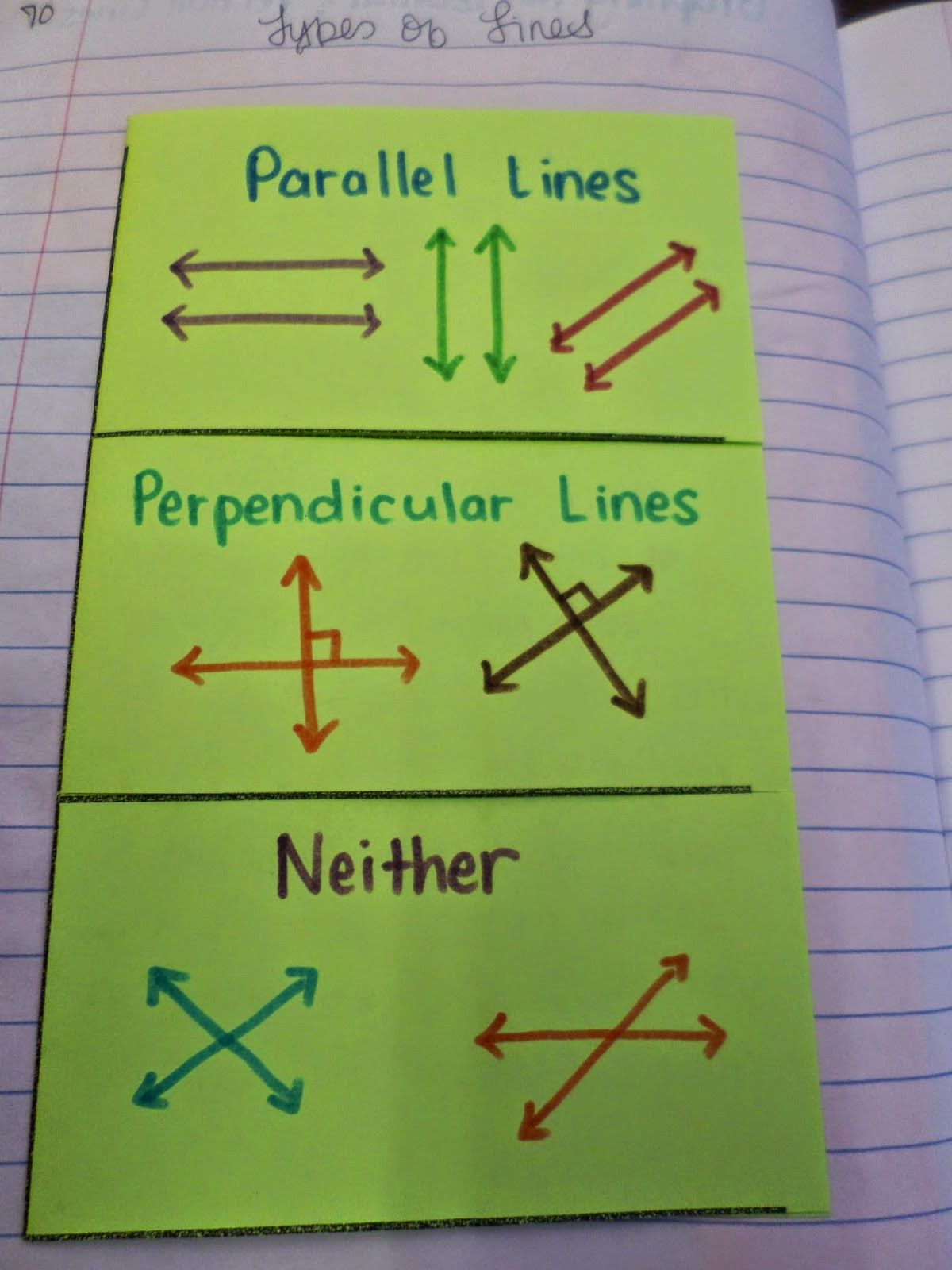 likewise Graphing Parallel And Perpendicular Lines Worksheet Doc Graph together with  moreover paring Equations of Parallel and Perpendicular Lines   Read also Parallel Perpendicular or Neither Math Education t also  further  moreover Unled moreover Math     Linear Graphs Interactive Notebook Pages in addition  in addition 4 3 Writing Equations of Parallel and Perpendicular Lines moreover Chapter 3  Parallel and Perpendicular Lines additionally  together with Parallel  Perpendicular  or Neither  Alge Activity by The Math Lab further Parallel and Perpendicular Lines Worksheet by Kevin Wilda   TpT as well . on parallel perpendicular or neither worksheet