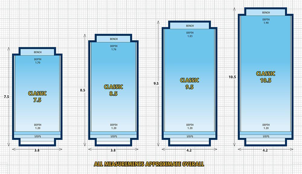 Classic Fibreglass Pool Swimming Pool Range Masterbuilt Pools Fiberglass Pools Swimming Pool Kits Fiberglass Swimming Pools
