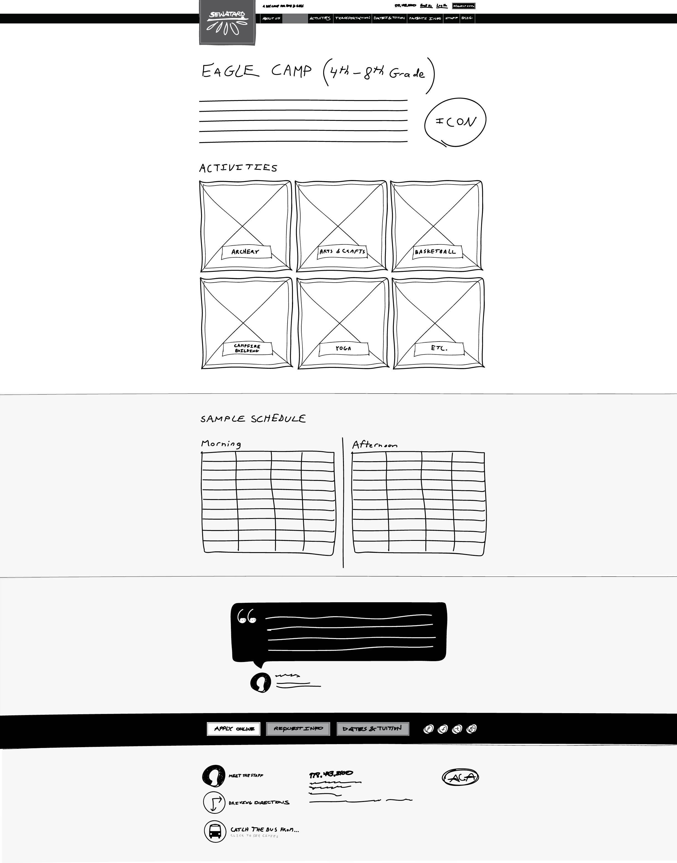 Custom Website Redesign 3 Template Sketch Wireframe Client