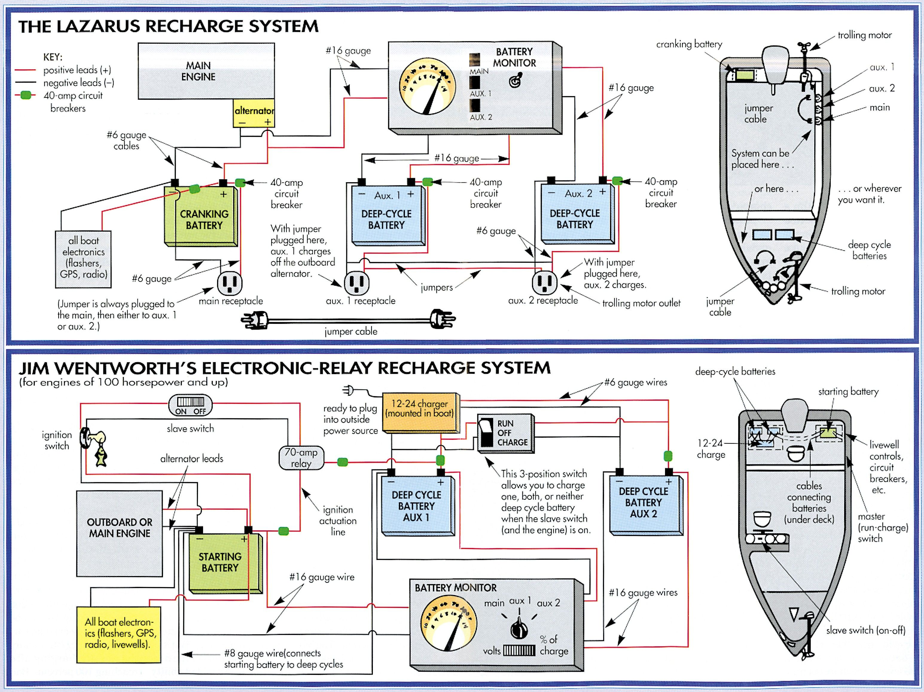 Perko 2 Battery 2 Switch Wiring Diagram