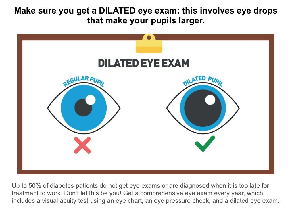 245e46c7a51 Protect Your Eyes  Why Dilated Eye Exams Are Critical
