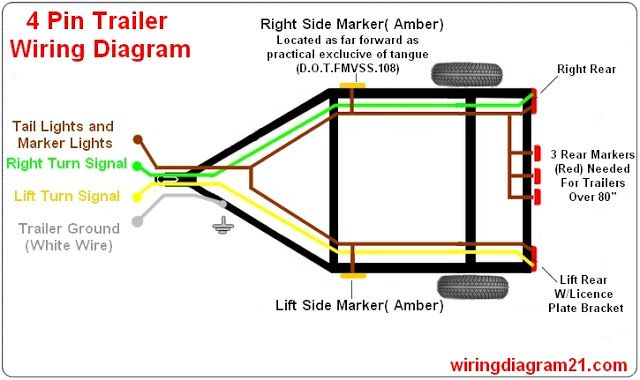 4 Pin Trailer Plug Light Wiring Diagram Color Code  With