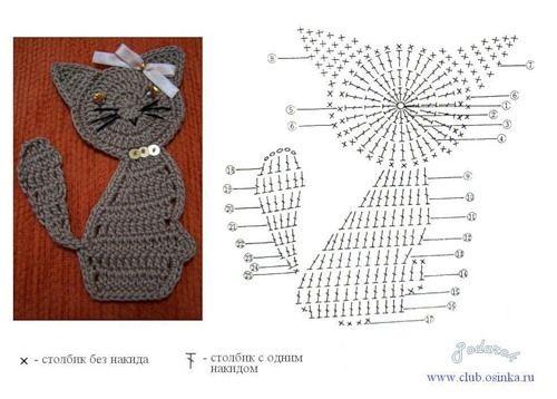 Crochet Cat Applique Pattern Crochet Pinterest Cat Applique