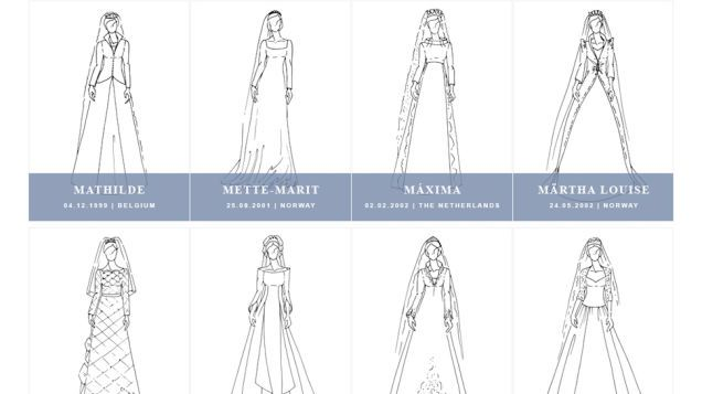 A Century of Royal Wedding Gowns in One Handy Graphic