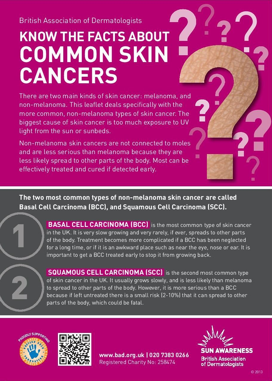 Breast cancer information skin treatment