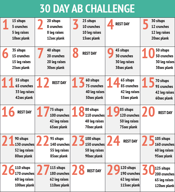Image result for ab challenge