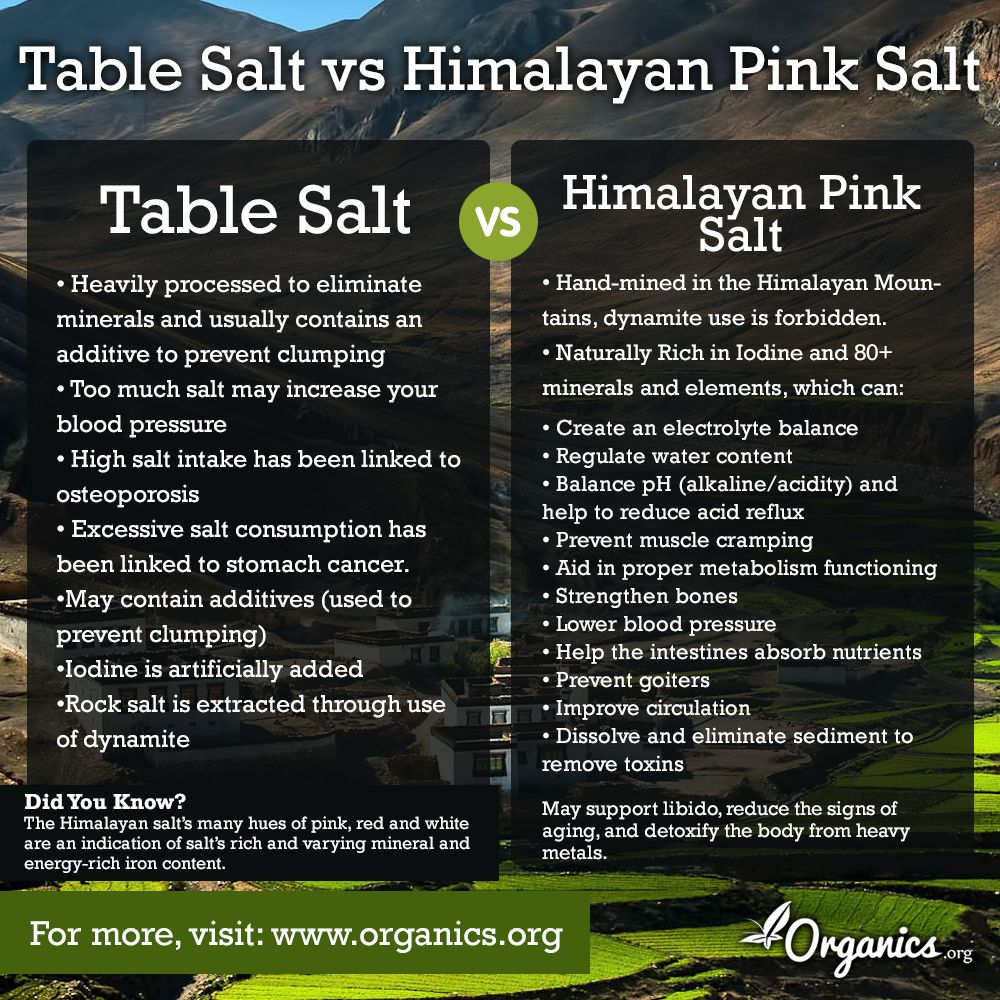 Best 25 Table Salt Ideas On Pinterest Clean Washer
