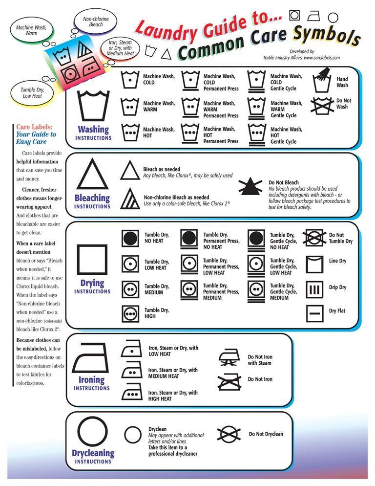 Machine Wash Symbols Alluring Washing Symbols Wash Care Labels On