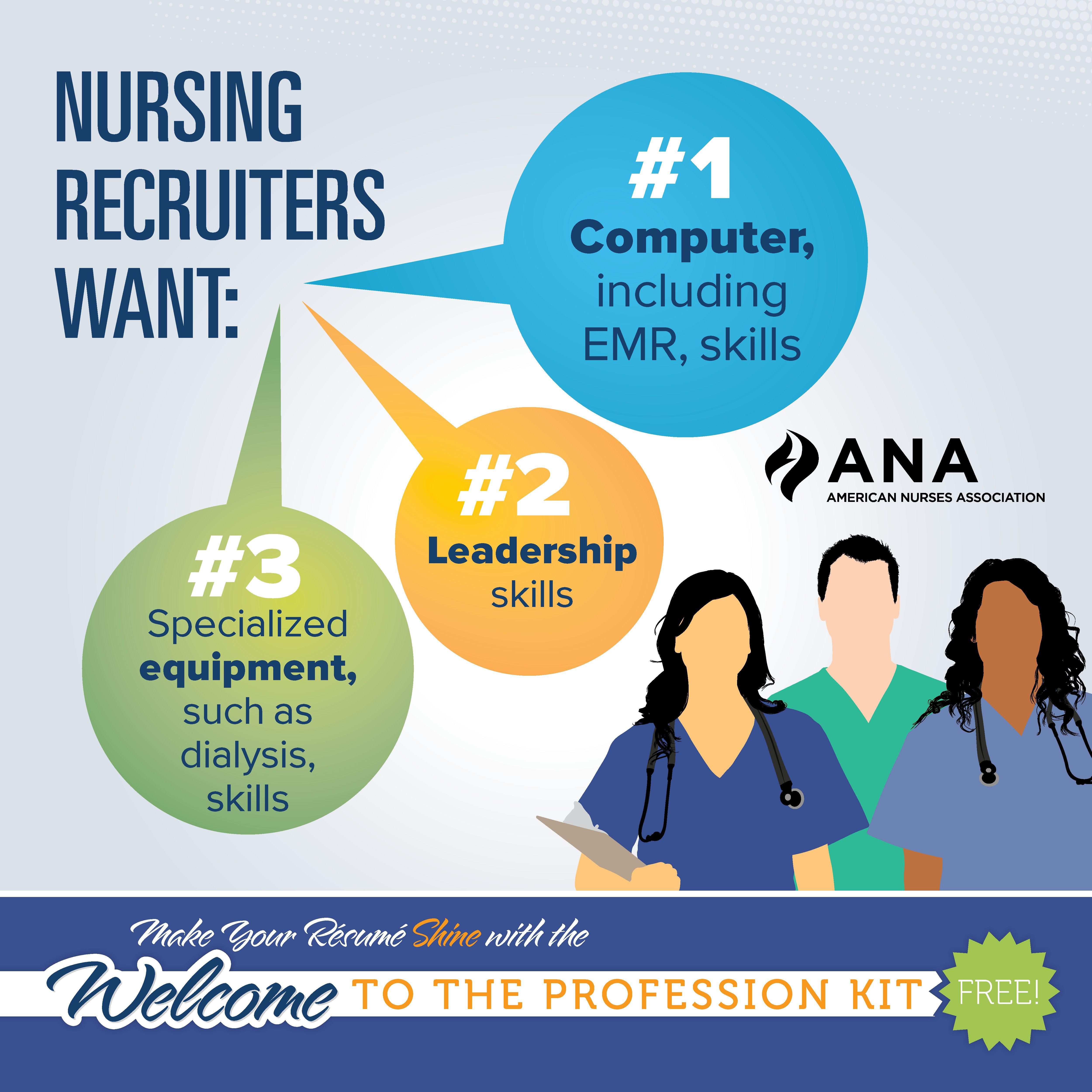 Pin by american nurses association on nursing students