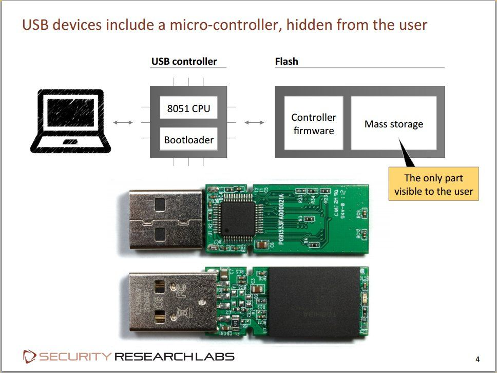 An Evil USB Drive Could Take Over Your PC Undetectably | CSI
