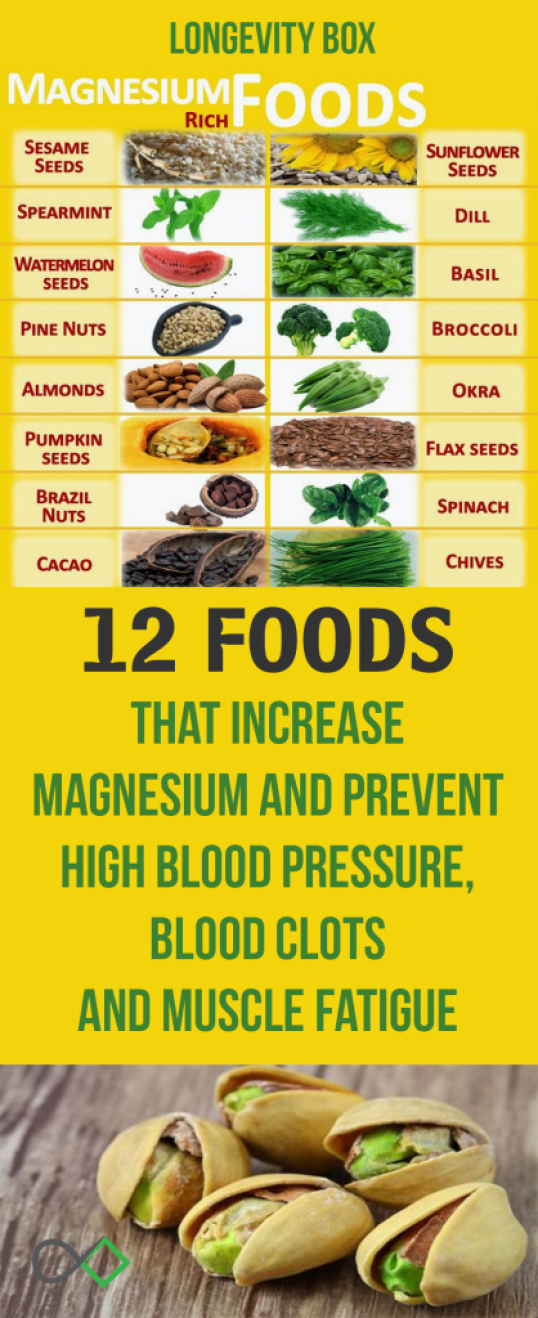 blood pressure foods diet clots prevent lower increase fatigue magnesium ift tt low
