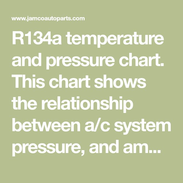R134a Temperature And Pressure Chart This Chart Shows The Relationship Between A C System Pressure And Ambient Temperature Help Relationship System Pressure