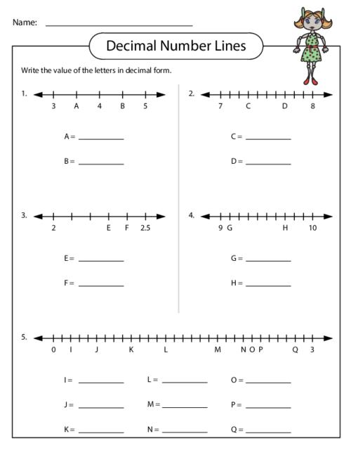 Worksheets. Decimals On A Number Line Worksheet ...