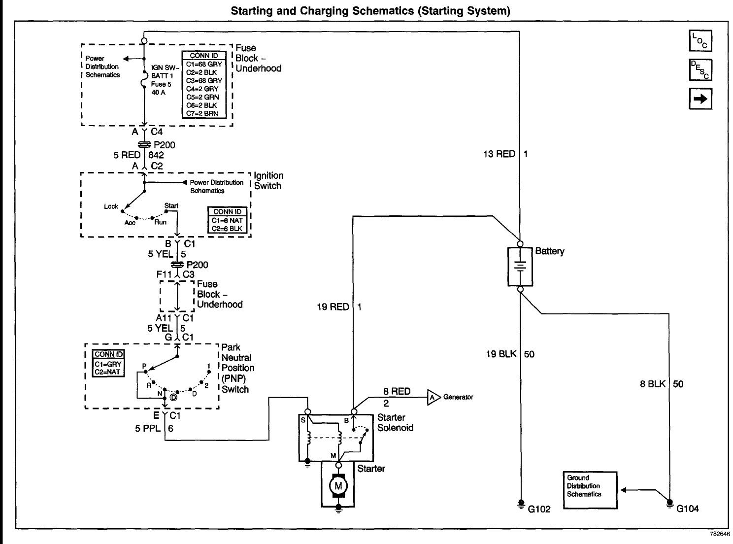 Starter Diagram For 2008 Chevy Malibu In 2021 2008 Chevy Malibu Chevy Malibu Malibu