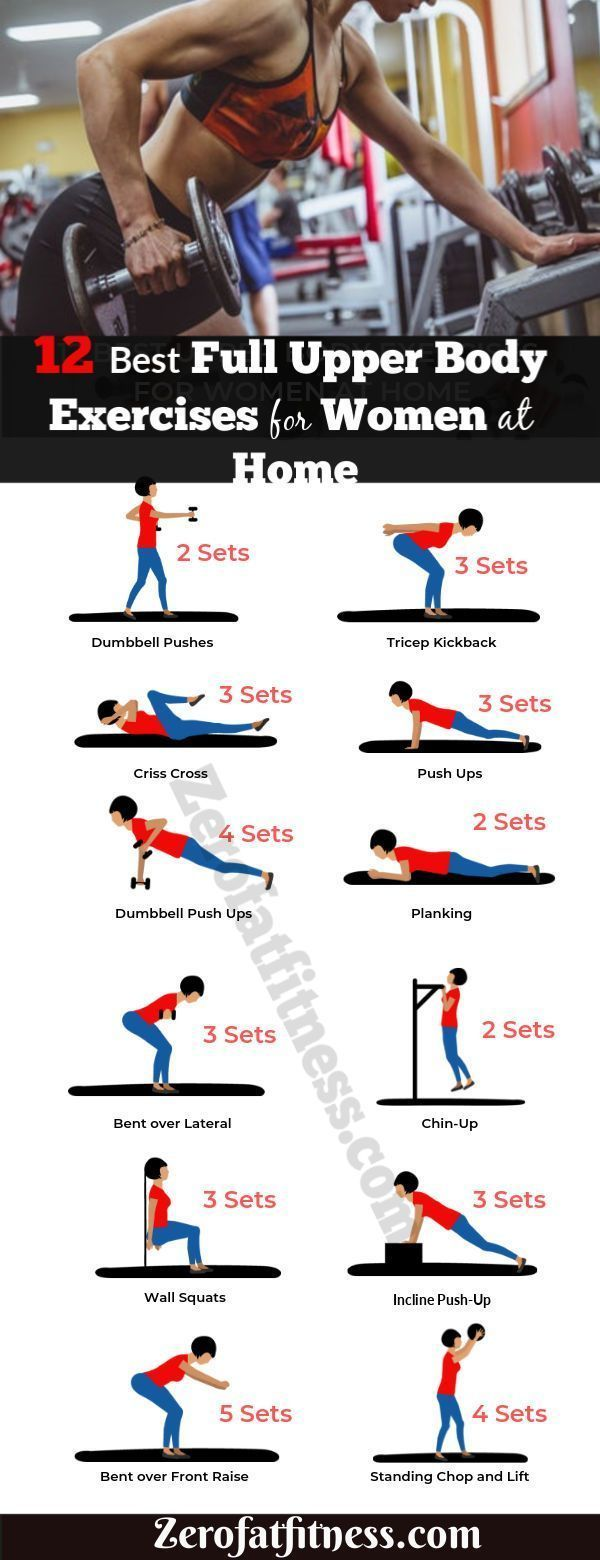 12 Best Full Upper Body Exercises for Women at Home . Try this Full body workouts to lose weight and...