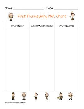 First Thanksgiving Kwl  Thanksgiving Chart And Kindergarten