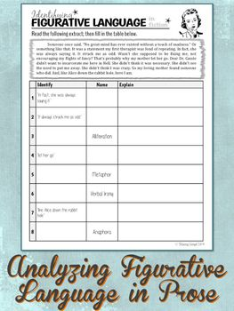 3 FREE Figurative Language Worksheets | Schooling ideas higher ...
