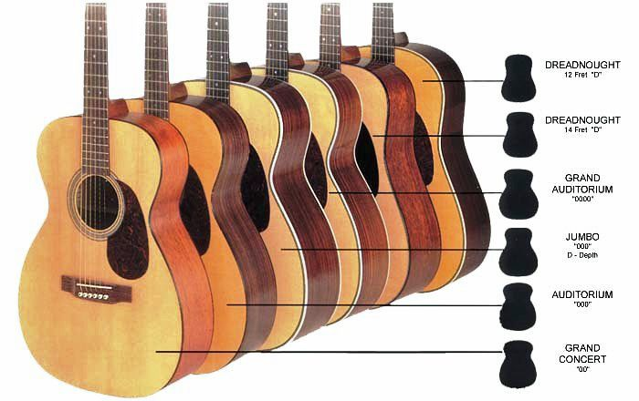 Slope Shouldered Dreadnought Body Style Guitar Style