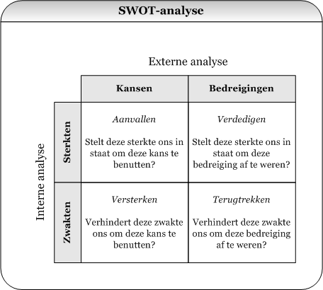 unilever tows Unilever nv (un) swot unifirst corp  and analyisis the swot analysis also  goes by the term tows (threats, opportunities, weaknesses, strengths) matrix.