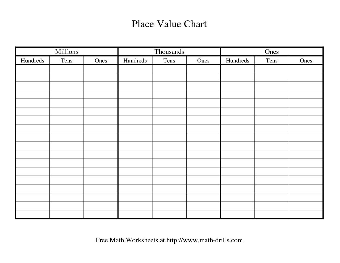 worksheet Decimal Place Value Worksheet whole number place value chart homeschool worksheet curriculum free decimal chart