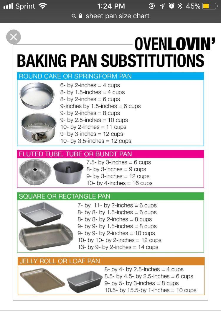 Cake pan substitution baking pans pan sizes baking tips