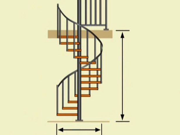 Best How To Install A Spiral Staircase Diynetwork Com 640 x 480