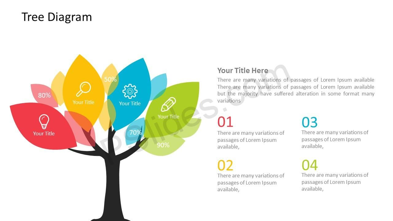 Tree diagram powerpoint template check more at httpspslides tree diagram powerpoint template check more at httpspslidestemplates toneelgroepblik Image collections