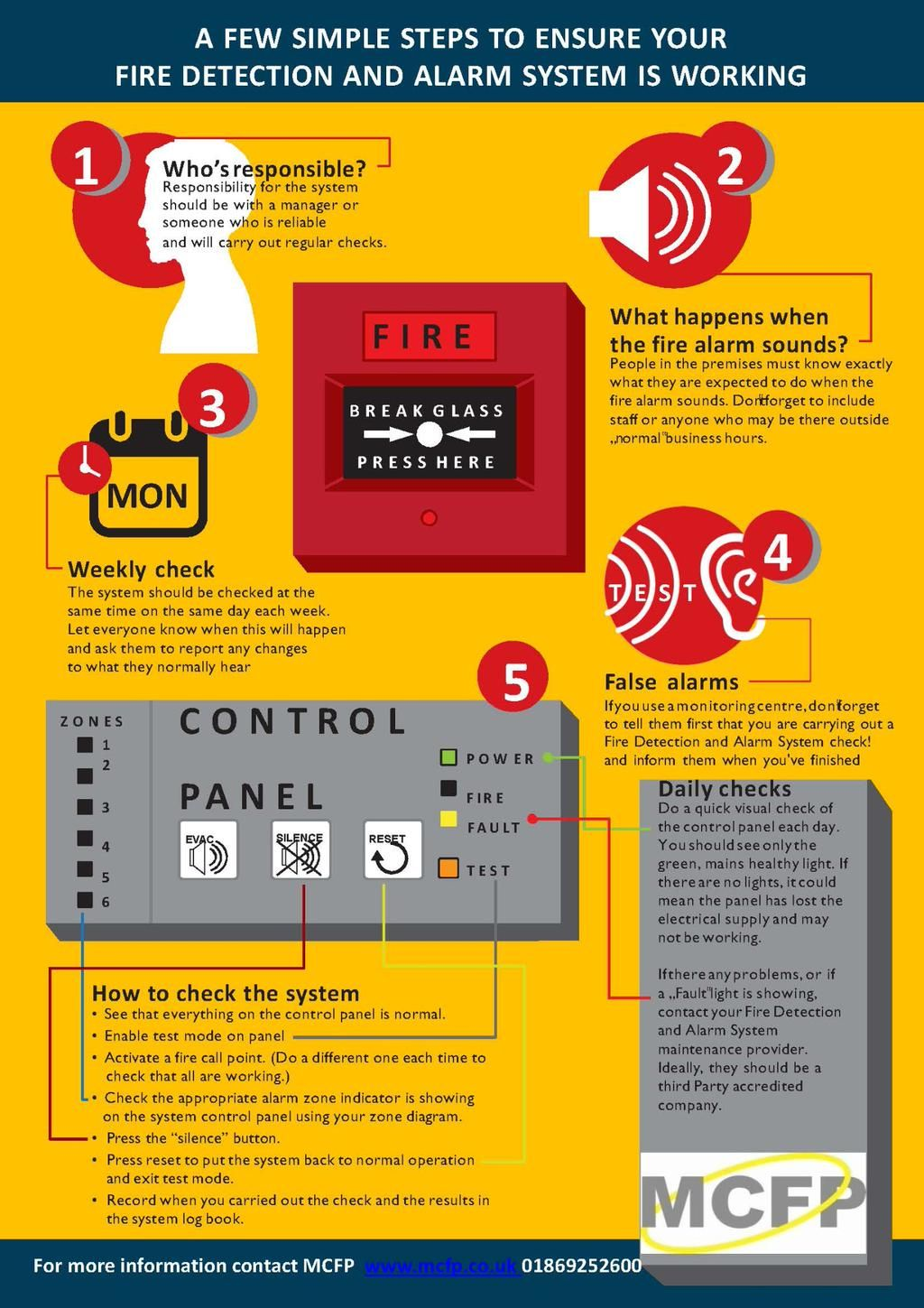 M C Fire Protection on Alarm system, Home security tips