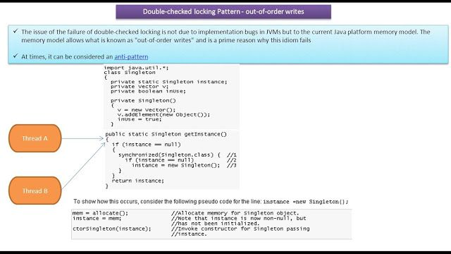 Java Ee Double Checked Locking Design Pattern Out Of Order Writes