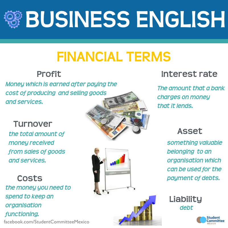 Finance Words: Business English 'Financial Terms'