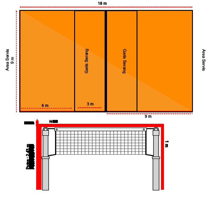 Gambar Dan Ukuran Lapangan Bola Voli Lengkap Bola Voli Pengukur Gambar