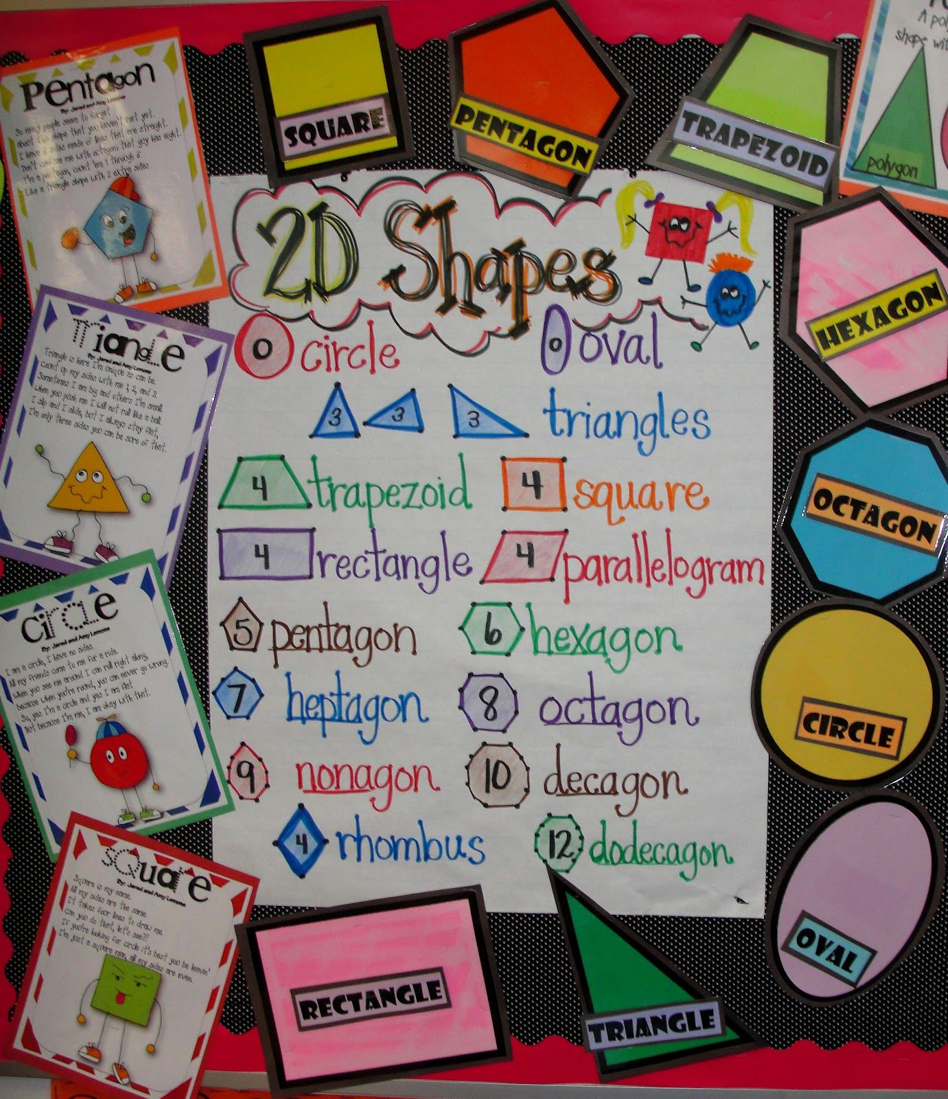 Math Bulletin Board Ideas For Middle School