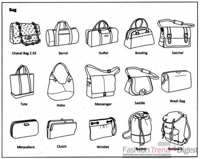 Whether you're a fan of chasing the current trend or are looking for a classic bag worth investing in, this guide will help make your next purse purchase an educated one. Description from pinterest.com. I searched for this on bing.com/images