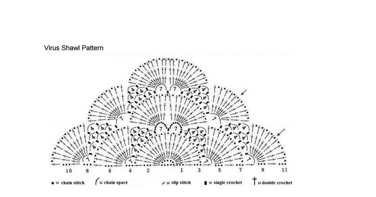 Pin on Crochet: patterns