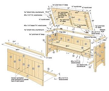 Woodworking plans plans for building a hope chest free for Storage box plans free