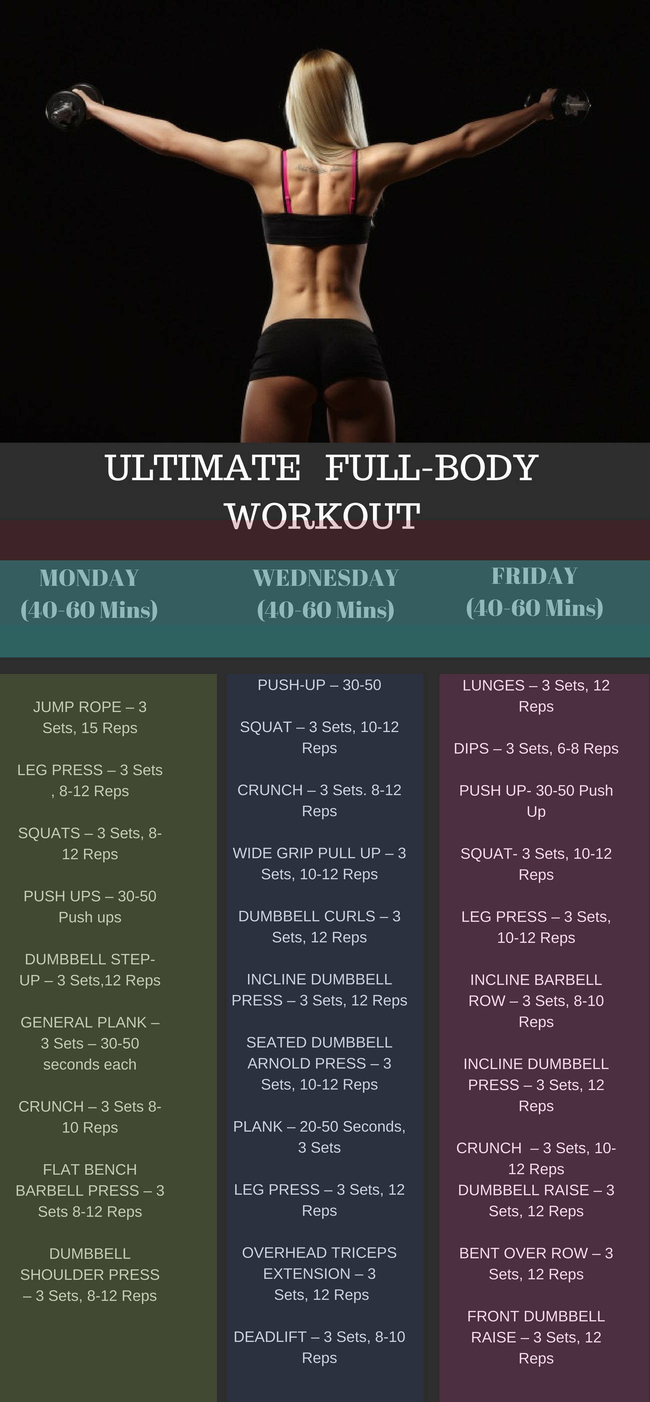 Ultimate Full-Body Workout - Best Full-Body Workout Plan - The Hust