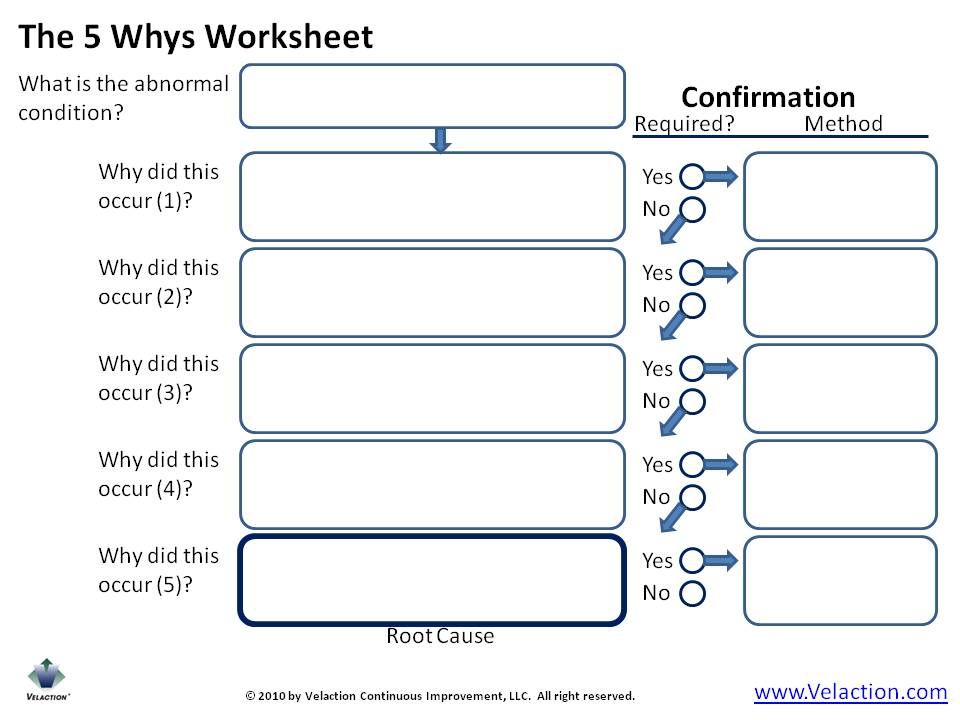 lean 5 whys - Google-søgning LEAN Pinterest Machine tools - root cause analysis template