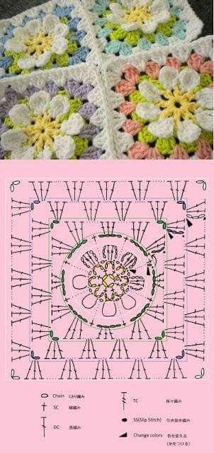 Granny crochet idea y patron:
