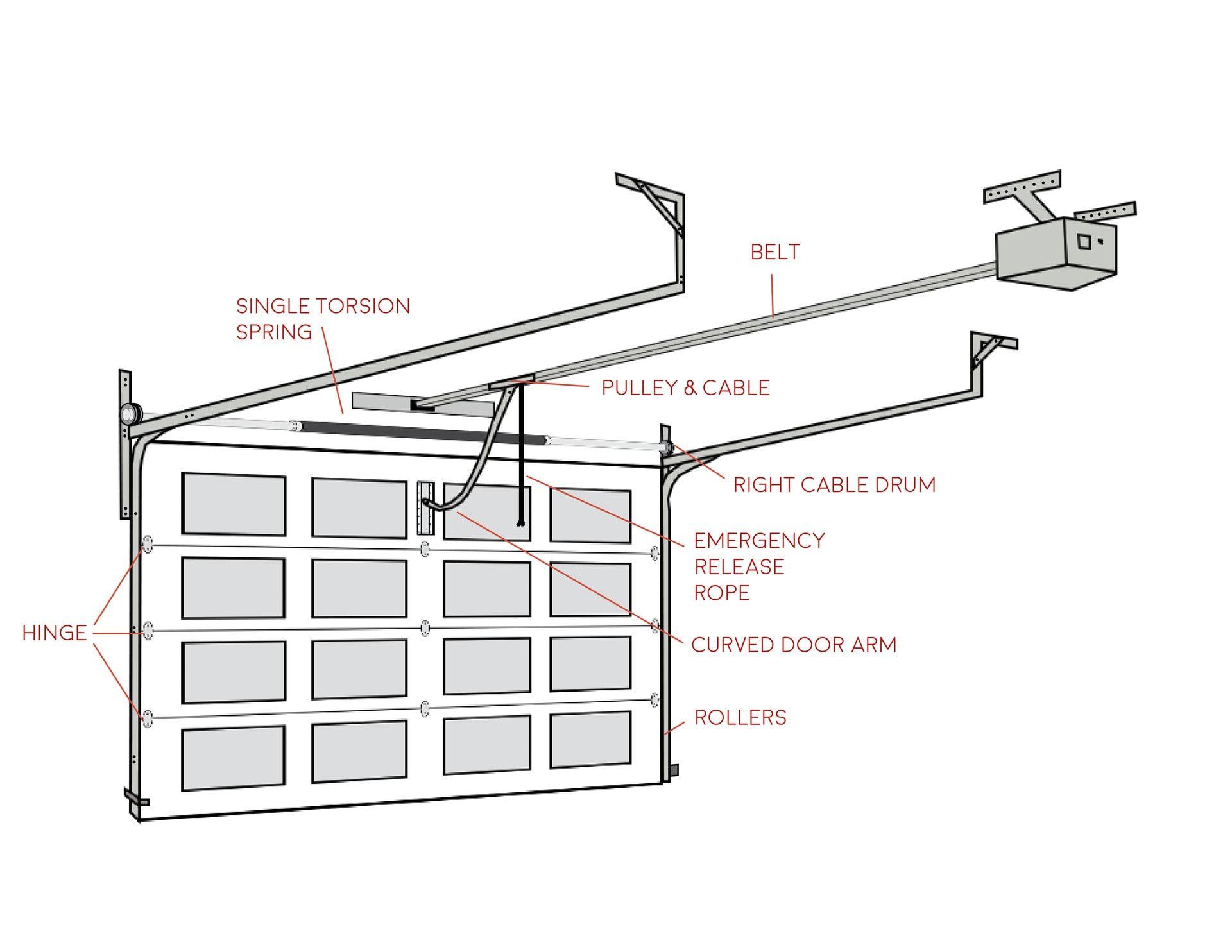 Detailed Garage Door Diagram G Garagedeur Garage