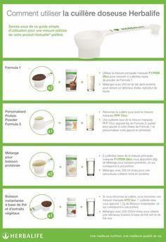 comment utiliser herbalife formule 1 pour perdre du poids