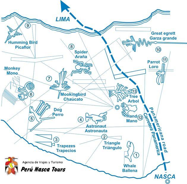 Descubre cual son los sitios turísticos más visitados de Perú. 5- Nazca y las líneas de Nazca:
